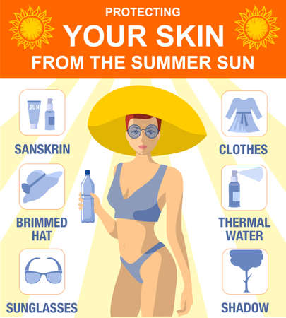 Illustration for Protecting your skin from the summer sun. Infographics. Concept offers healthcare content about protect your skin cancer from risk factors. Girl on the beach protecting skin from the sun. - Royalty Free Image