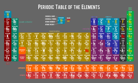 Ilustración de Periodic table of the elements on light grey background - Imagen libre de derechos