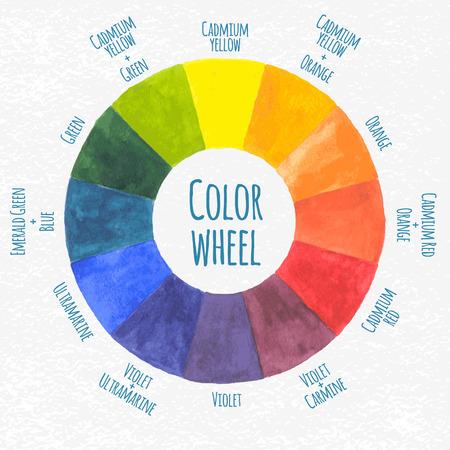 Handmade color wheel. Watercolor spectrum with paper texture.