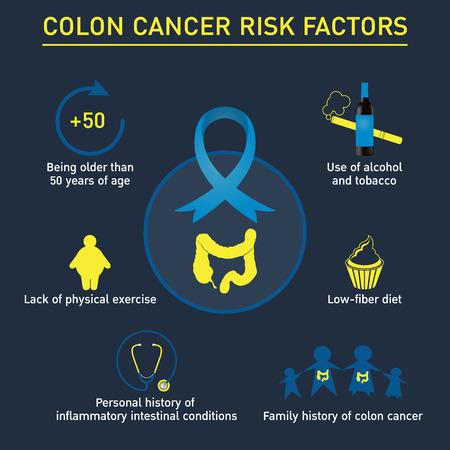Illustration pour Risk factors of colon cancer vector logo icon design, medical infographic. - image libre de droit