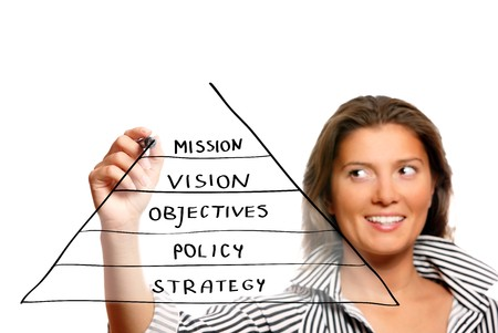A picture of a young pretty businesswoman drawing a business strategy pyramid