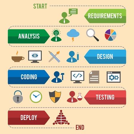 Illustration pour Software development workflow process coding testing analysis infographic vector illustration - image libre de droit