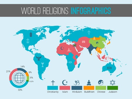Illustration pour World religions infographic with pie chart and map vector illustration. - image libre de droit