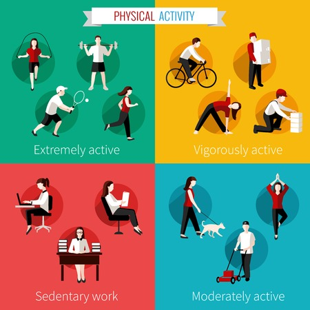Physical activity flat set of extremely vigorously moderately active and sedentary work illustration