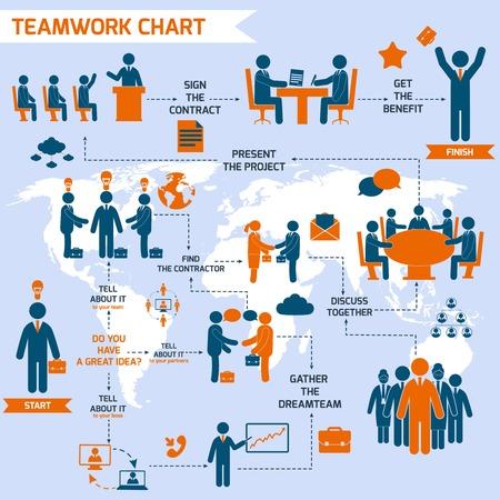 Vektor für Teamwork infographic set with business process pictograms and world map illustration - Lizenzfreies Bild
