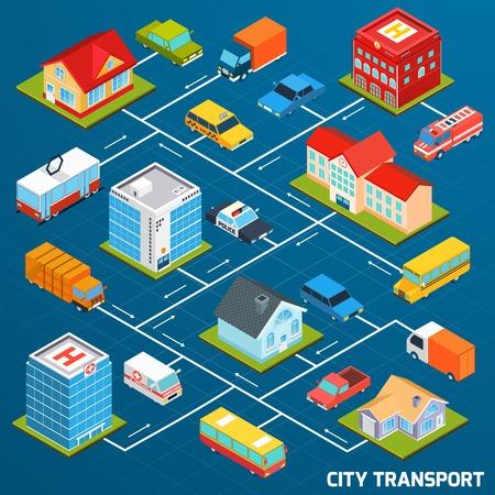 Foto de Public and personal transport isometric flowchart with city buildings vector illustration - Imagen libre de derechos