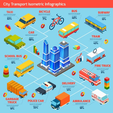Foto de Transport isometric infographics set with cars and city public vehicles symbols vector illustration - Imagen libre de derechos