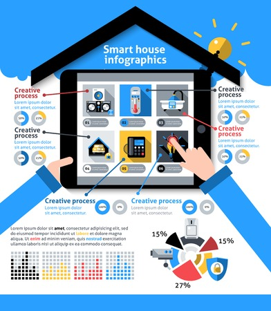 Smart house infographics set with intelligence home control system symbols and charts vector illustration