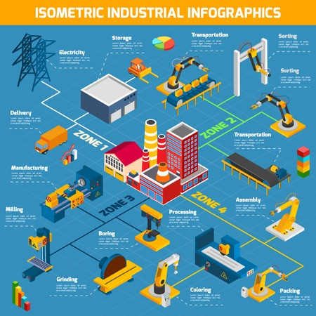 Illustration pour Plant infographics set with isometric industrial and manufacturing symbols vector illustration - image libre de droit