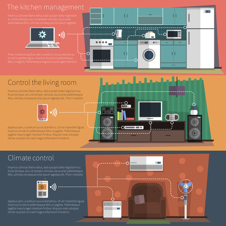 Internet of things climate control and kitchen management flat banners set home appliances abstract vector isolated illustration