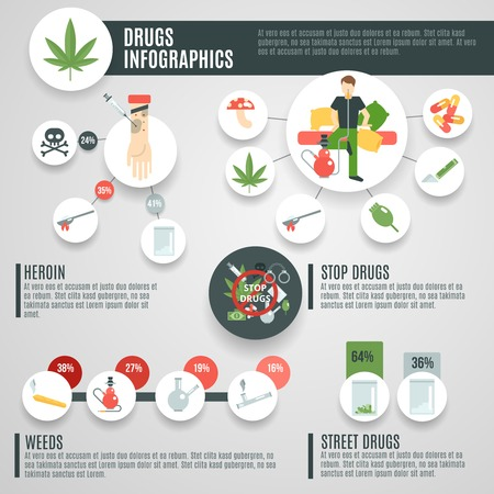 Drugs infographics set with mushrooms weeds crack symbols vector illustration