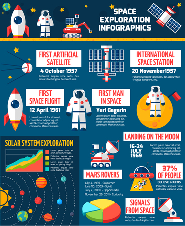 Space exploration timeline infographic layout poster with historical dates of spacecrafts launches and  technological achievements vector illustration