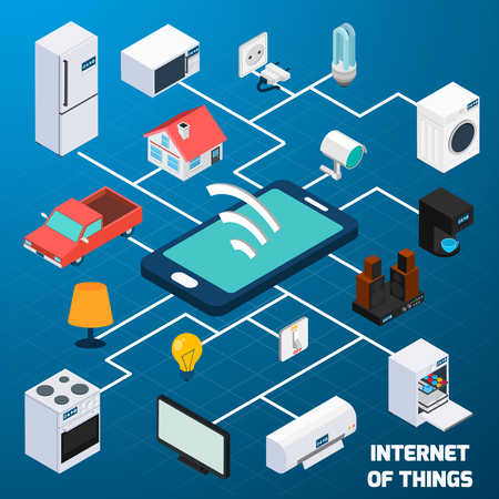 Ilustración de Internet of things iot home household appliances and car control  security concept isometric banner abstract vector illustration - Imagen libre de derechos