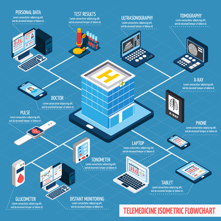 Illustration pour Telemedicine isometric flowchart with digital health and distant monitoring 3d elements vector illustration - image libre de droit
