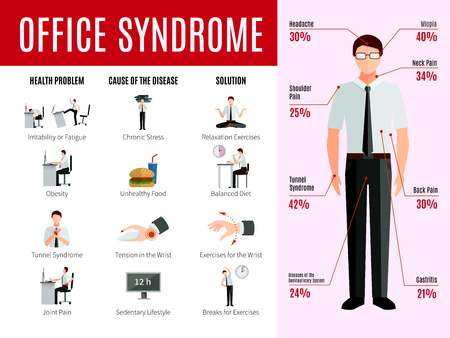 Illustration for Office syndrome infographics with people health problem icons and cause of disease statistics flat vector illustration - Royalty Free Image