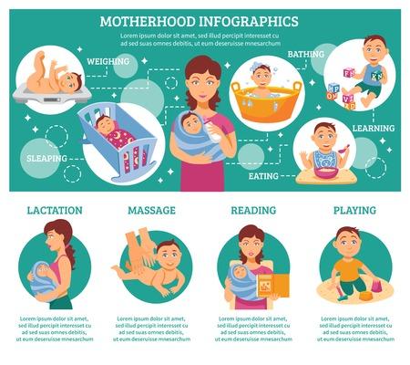 Illustration for Motherhood infographic set with baby life symbols flat vector illustration - Royalty Free Image