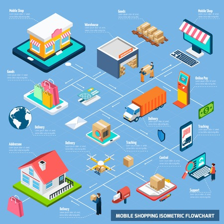 Illustration pour Mobile shopping with delivery payment and other related elements connected with dash line isometric flowchart - image libre de droit