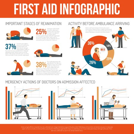 First aid guide and emergency treatment techniques efficiency infographic informative flat poster with graphics and diagrams vector illustration