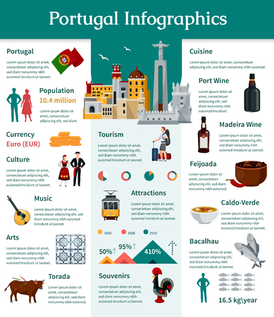 Portugal flat infographics presenting information about country portuguese culture attractions and national cuisine vector illustration