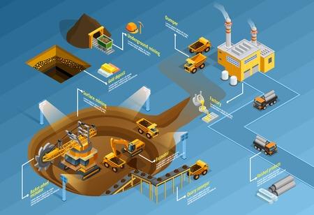 Illustration for Mining infographic set with factory and deposits symbols isometric illustration - Royalty Free Image
