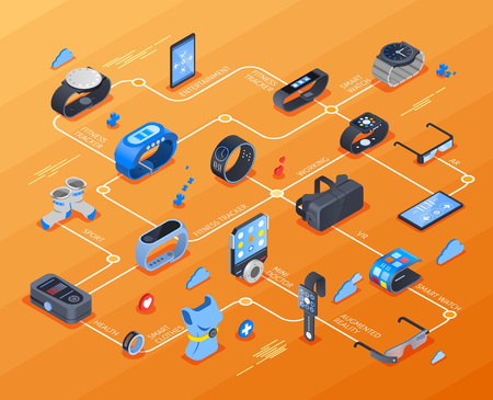 Illustration pour Wearable technology isometric flowchart with fitness trackers, health devices, augmented reality glasses on orange background vector illustration - image libre de droit