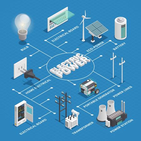 Illustration pour Electricity production transforming and distribution network isometric flowchart infographic scheme with overhead transmission line background vector illustration - image libre de droit