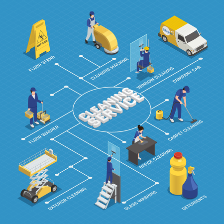 Illustration pour Cleaning service isometric flowchart with workers, detergents, machine equipment, washing of windows on blue background vector illustration - image libre de droit