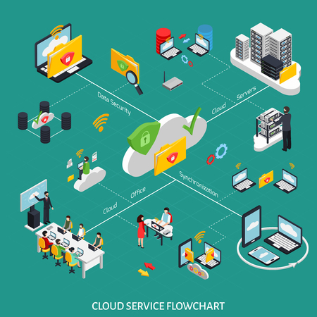 Illustration pour Cloud service isometric flowchart with data security symbols vector illustration - image libre de droit