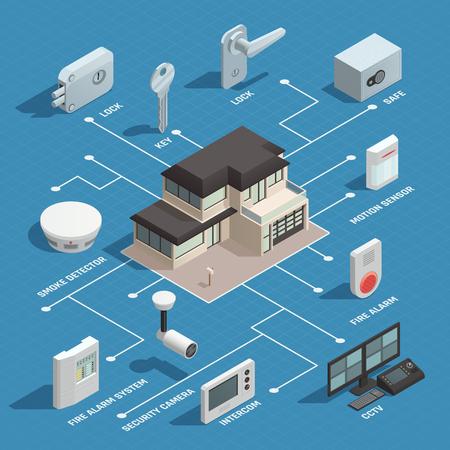 Illustration pour Home security isometric flowchart with security camera safe lock intercom smoke detector elements vector illustration  - image libre de droit