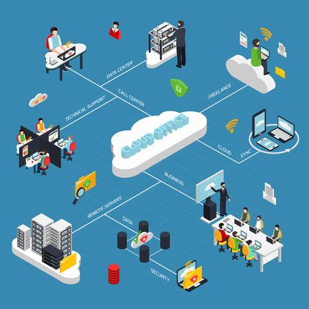 Illustration pour Cloud office isometric flowchart with data storage symbols vector illustration - image libre de droit