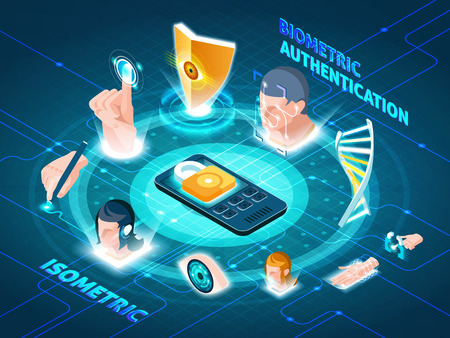 Illustration pour Biometric authentication users security isometric circle composition with padlock on smartphone and recognition methods symbols vector illustration - image libre de droit