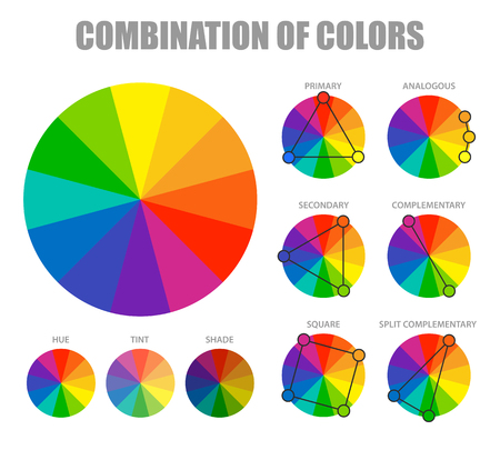 Illustration pour Color theory with hue tint shades wheels for primary secondary and supplementary combinations schemes poster vector illustration  - image libre de droit