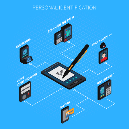 Ilustración de Personal identification isometric composition on blue background with bio-metric authentication, id card and electronic signature. - Imagen libre de derechos
