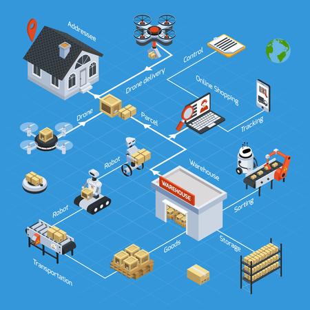 Illustration pour Automatic logistics and delivery isometric flowchart - image libre de droit