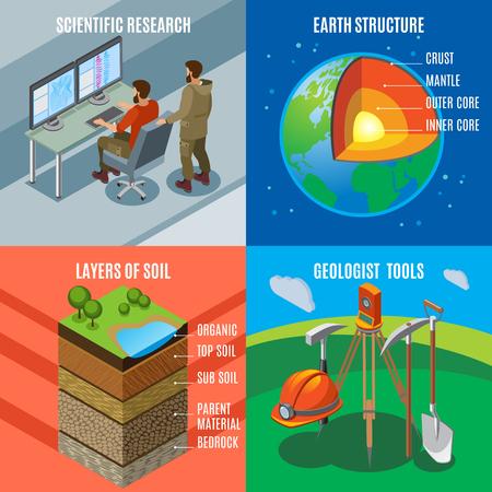 Ilustración de Earth exploration isometric design concept, scientific research, planet structure, soil layers, geological tools, isolated vector illustration - Imagen libre de derechos