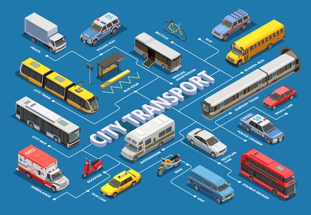 Illustration pour Public city transport isometric flowchart with images of different municipal and private vehicles with text captions vector illustration - image libre de droit