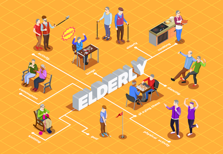 Illustration pour Activities and communion hobby and sport of elderly people isometric flowchart on orange background vector illustration - image libre de droit
