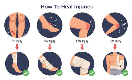 Ilustración de Open cut wounds knee elbow bruises foot injury treatments concept round flat icons bandage applications vector illustration - Imagen libre de derechos