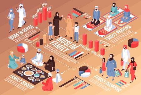 Illustration pour Arab family isometric flowchart with work dinner and shopping symbols  vector llustration - image libre de droit