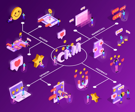 Illustration pour CRM system with customer attraction and feed back isometric flowchart on purple background vector illustration - image libre de droit