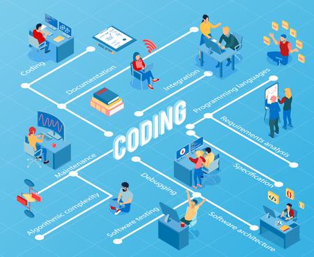 Illustration pour Programmers during coding debugging maintenance and software testing isometric flowchart on blue background vector illustration - image libre de droit