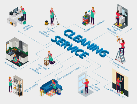 Ilustración de Staff of cleaning service during work in office and apartment isometric flowchart on white background vector illustration - Imagen libre de derechos