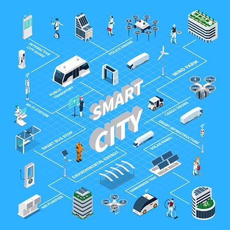 Smart city isometric flowchart with solar panel symbols vector illustrationの素材 [FY310113266046]