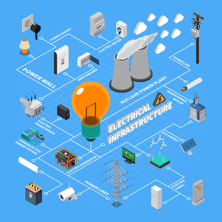 Illustration pour Electrical greed infrastructure isometric flowchart with generating stations high voltage transmission line elements energy accumulator vector illustration - image libre de droit