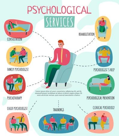 Ilustración de Psychotherapist and psychologist poster with consultation and help symbols flat vector illustration - Imagen libre de derechos