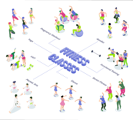 Illustration for Isometric flowchart with people dancing doing aerobics fitness yoga functional training in gym 3d vector illustration - Royalty Free Image