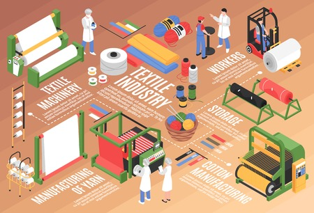 Illustration pour Isometric textile factory horizontal flowchart composition with cotton plant facilities storage units and characters of workers vector illustration - image libre de droit