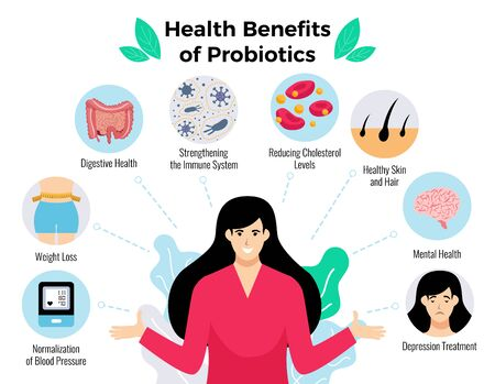 Foto de Probiotics health benefits poster with weight loss symbols flat vector illustration - Imagen libre de derechos