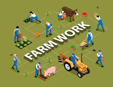 Illustration pour Farm work agricultural duties tools machinery isometric flowchart with milking cow feeding pig harrowing soil vector illustration - image libre de droit