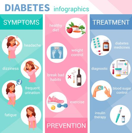 Ilustración de Cartoon infographics with diabetes symptoms prevention and treatment vector illustration - Imagen libre de derechos